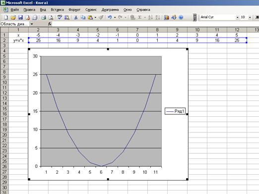 How to build function graph in Excel?
