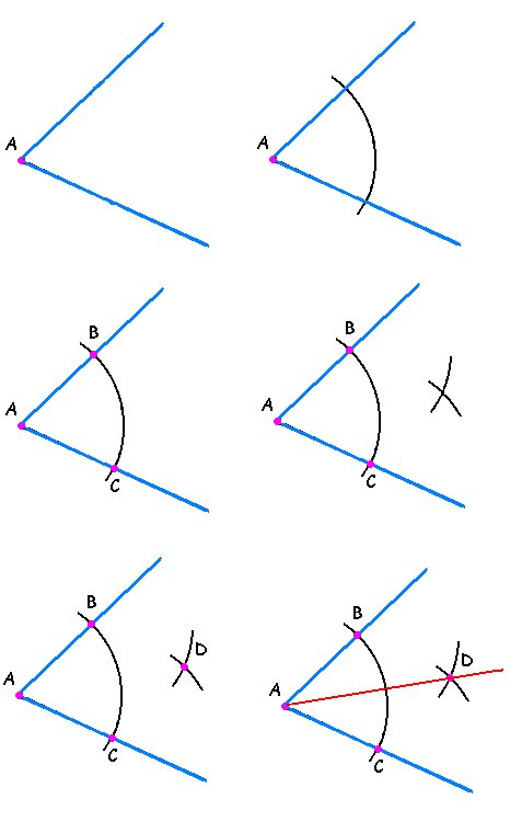 How to build a bisector