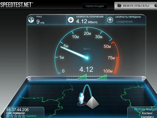 What is the need for Internet speed?