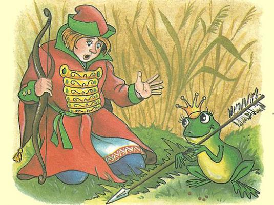 "What is the fairy tale ""The Frog Princess""?"