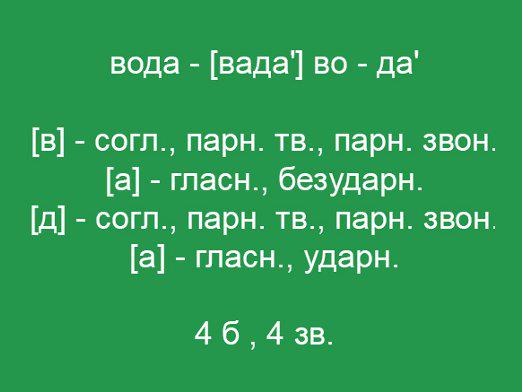 How to make a phonetic analysis?