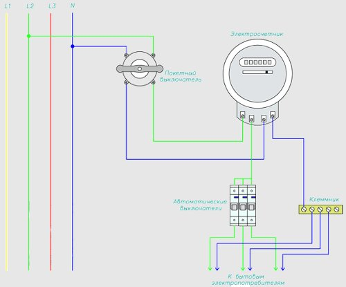 Electric meter connection diagram