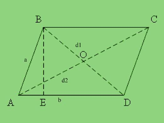 How to find a diagonal parallelogram?