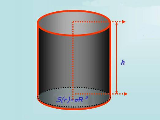 How to find the height of the cylinder?