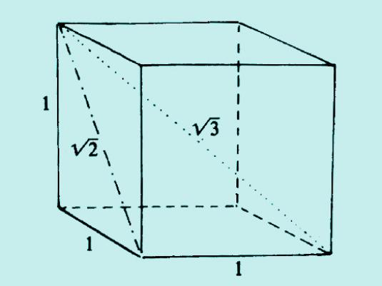 How to find the cube diagonal?