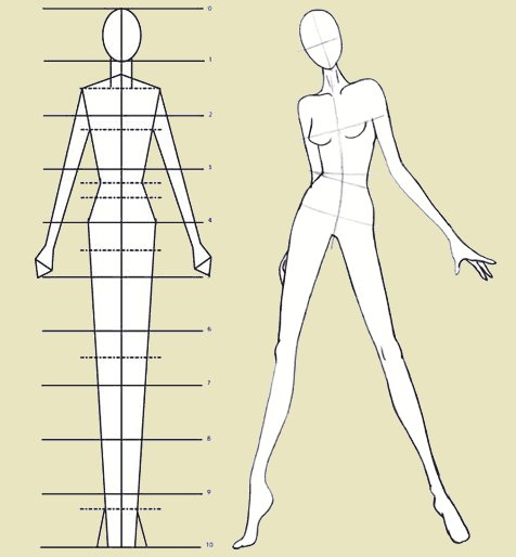 Simple fashion templates figures