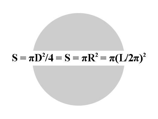 How to find the area of a circle?