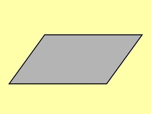 How to find the area of the parallelogram?