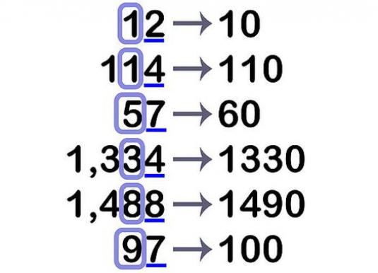 How to round numbers?