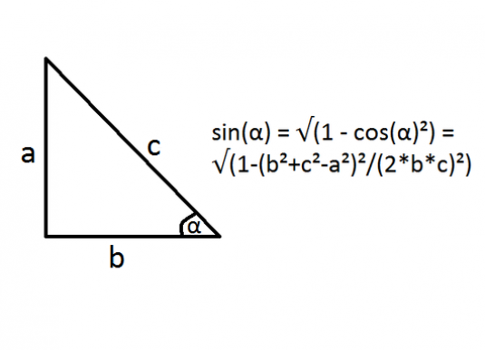 How to find the sine of the angle?