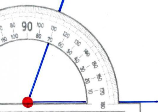 How to measure the angle?