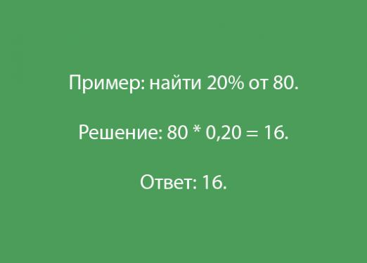How to calculate the percentage of the number?