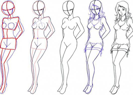 How to draw a body?