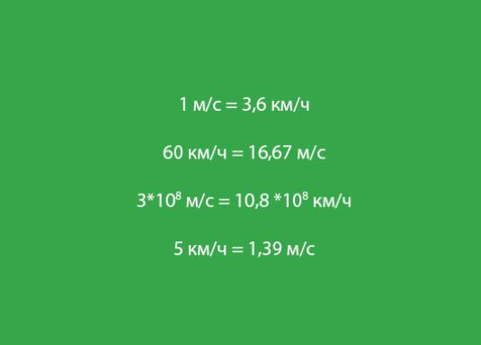How can meters per second be converted to kilometers per hour?