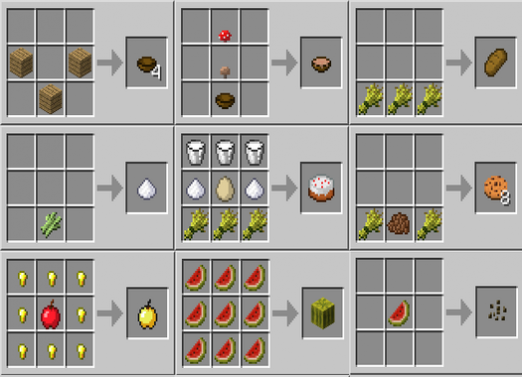 How to make food in Minecraft?