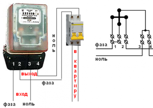How to connect electricity meter?