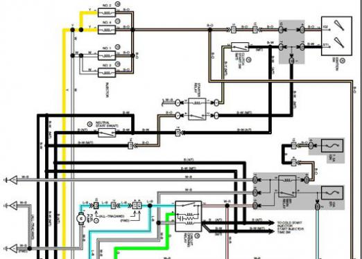How to read diagrams?