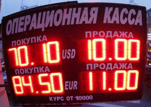 Why is the ruble cheaper?