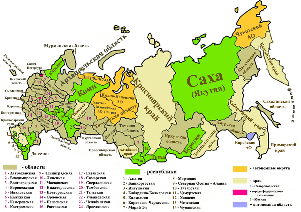 How many regions in Russia?