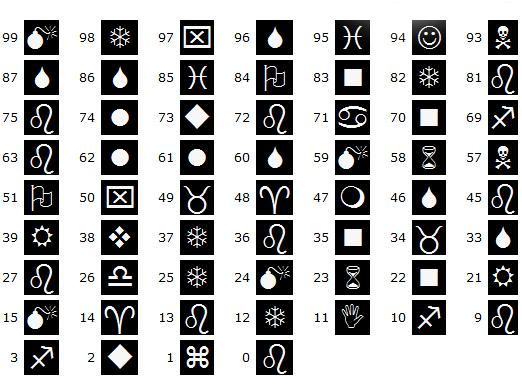 How does the magic square work?