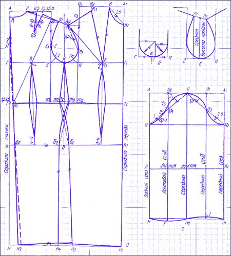 The basis of the dress pattern