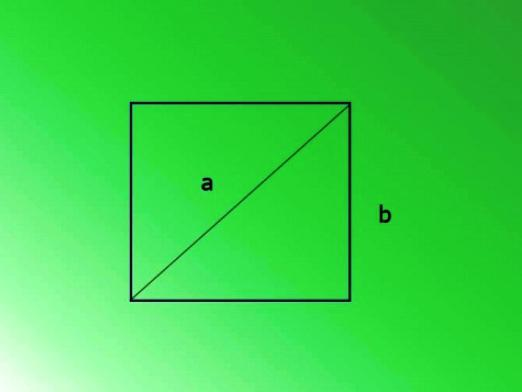 How to find the side of the square?